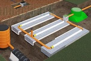 Проектирование дренажной канализации